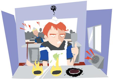 job stresss harassment anger